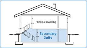 secondary suites